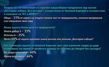 Николай Бареков и TV7 – лидери по обществено доверие